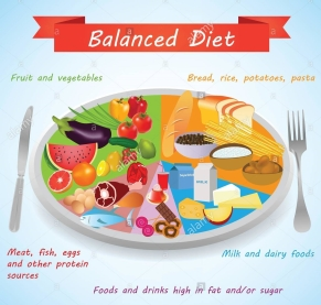 food-pyramid-food-on-a-plate-for-a-healthy-and-balanced-diet-healthy-H47AC0